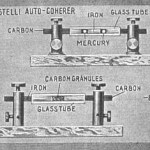 1917de3