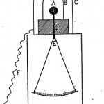fig38