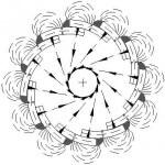 magnetmotortemplate