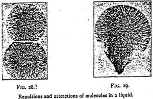 fig28-29